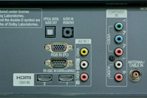Inputs and ports in a TV